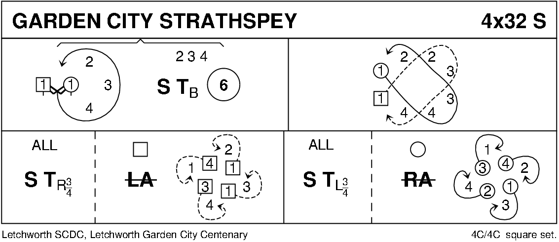 Garden City Strathspey Keith Rose's Diagram