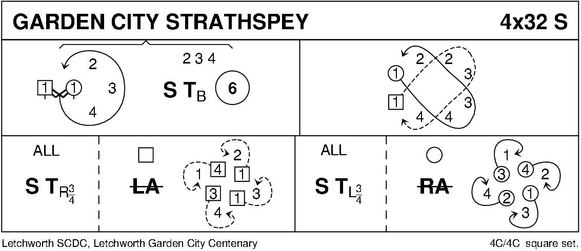 Garden City Strathspey Keith Rose's Diagram
