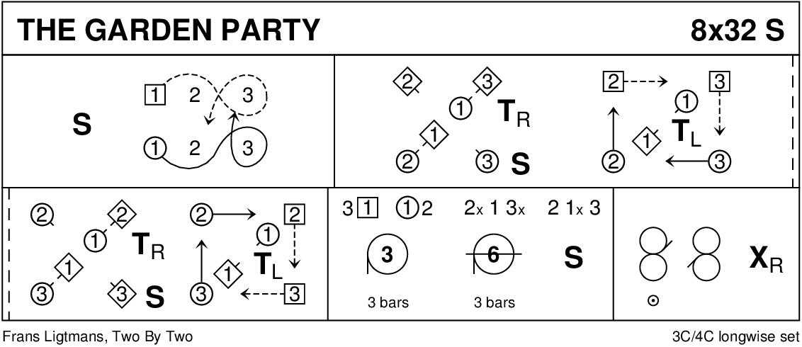 The Garden Party (Ligtmans) Keith Rose's Diagram