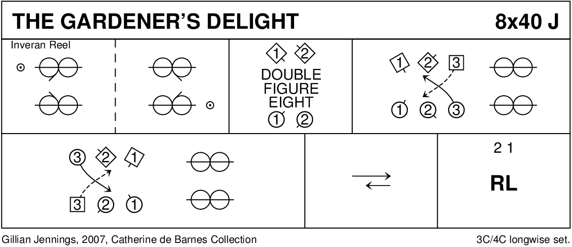 The Gardener's Delight (Jennings) Keith Rose's Diagram
