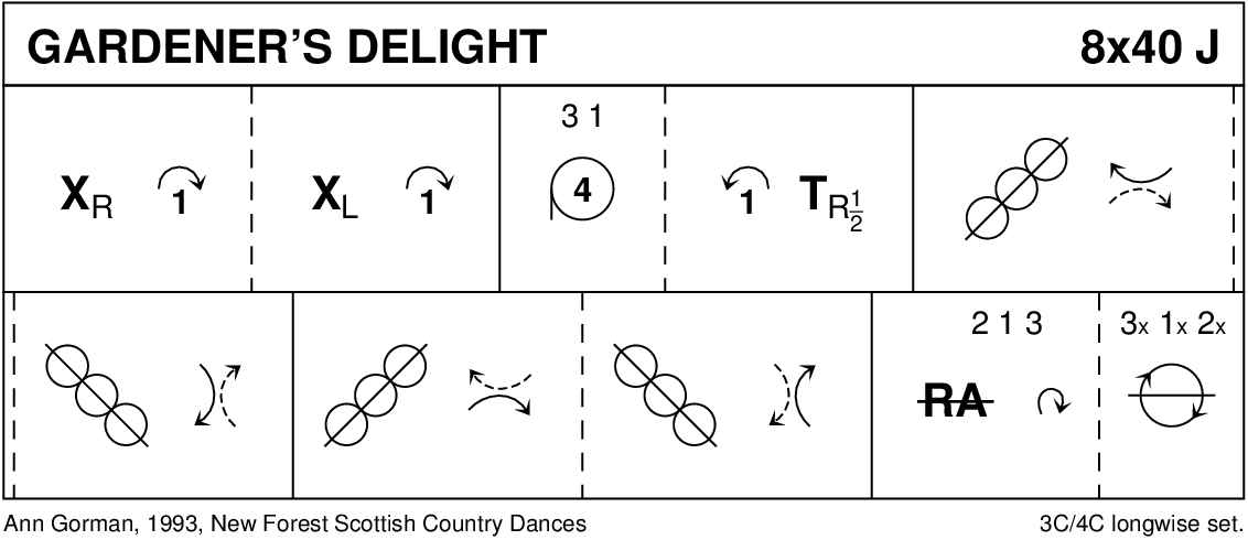 Gardener's Delight (New Forest SCD) Keith Rose's Diagram
