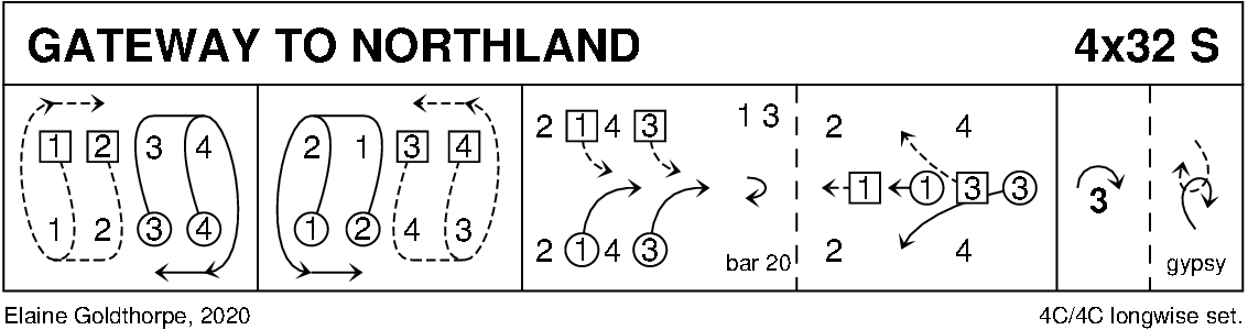 Gateway To Northland Keith Rose's Diagram