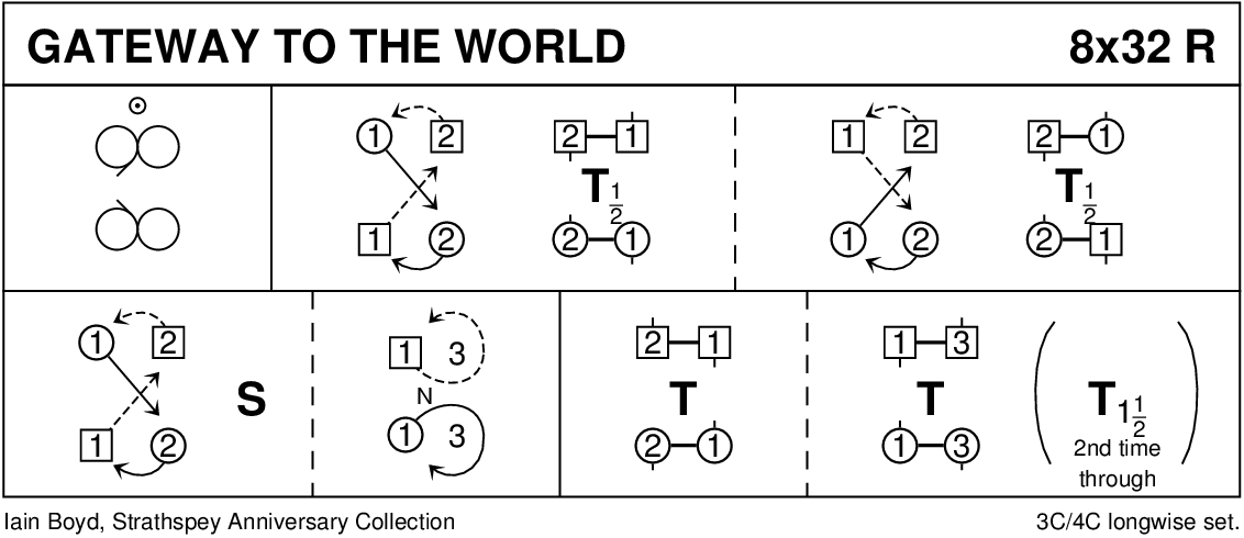 Gateway To The World Keith Rose's Diagram