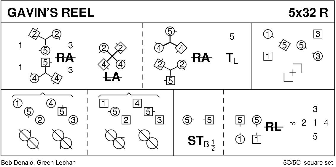 Gavin's Reel Keith Rose's Diagram