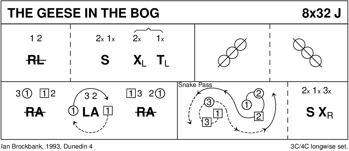 The Geese In The Bog Keith Rose's Diagram