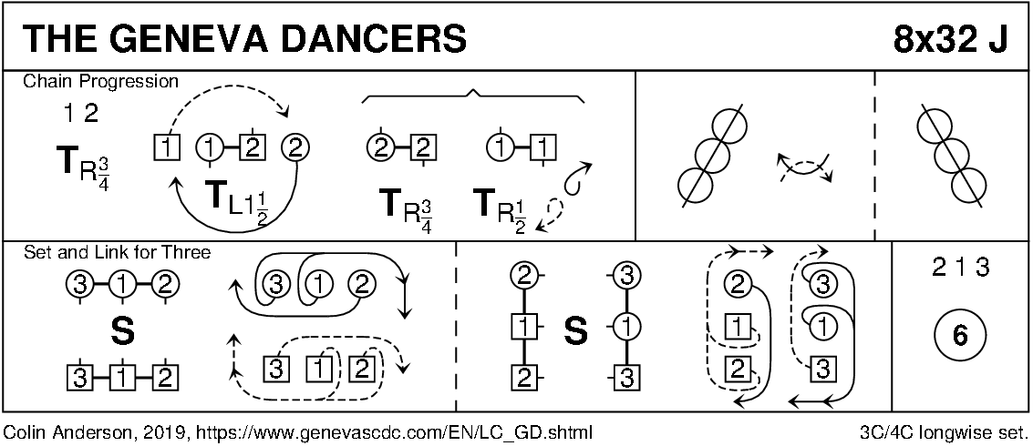 Geneva Dancers Keith Rose's Diagram