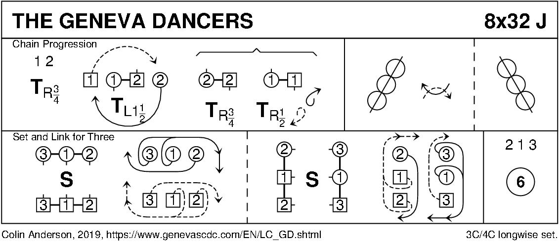 The Geneva Dancers Keith Rose's Diagram