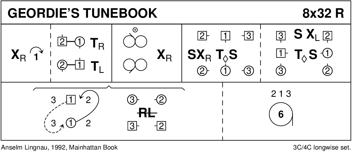 Geordie's Tunebook Keith Rose's Diagram