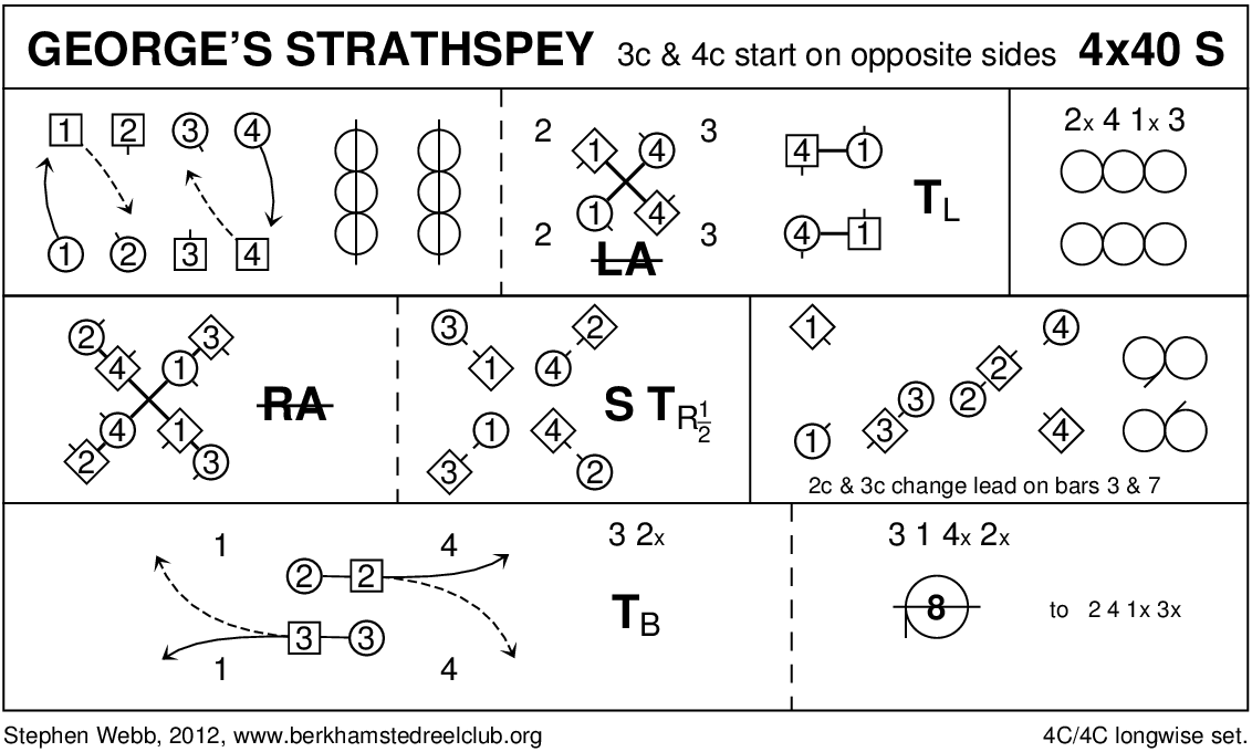 George's Strathspey (Webb) Keith Rose's Diagram