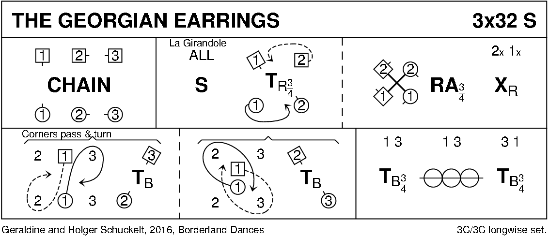 The Georgian Earrings Keith Rose's Diagram