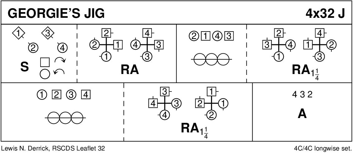 Georgie's Jig Keith Rose's Diagram