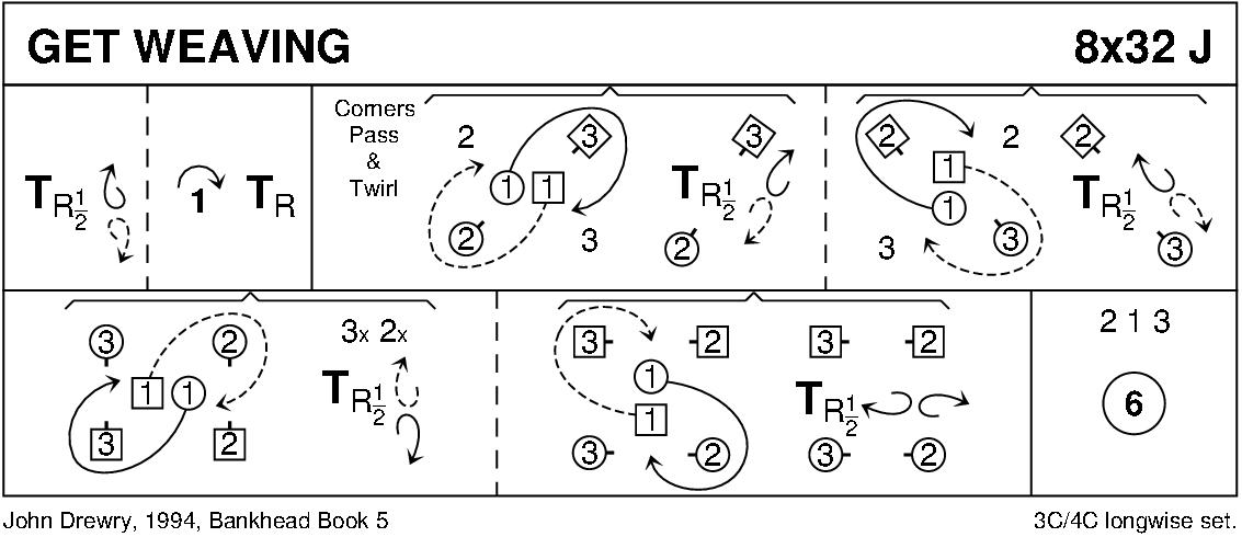 Get Weaving Keith Rose's Diagram