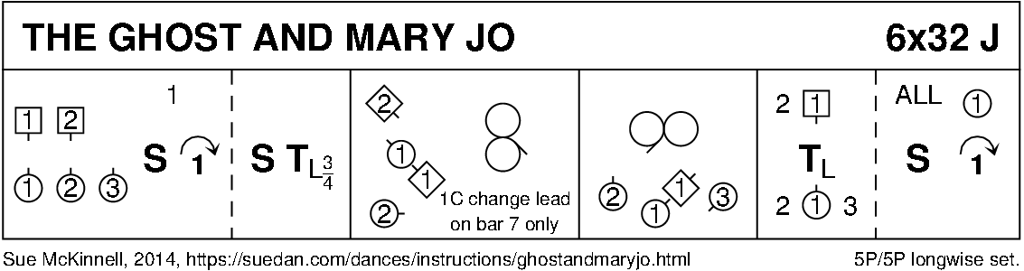 The Ghost And Mary Jo Keith Rose's Diagram