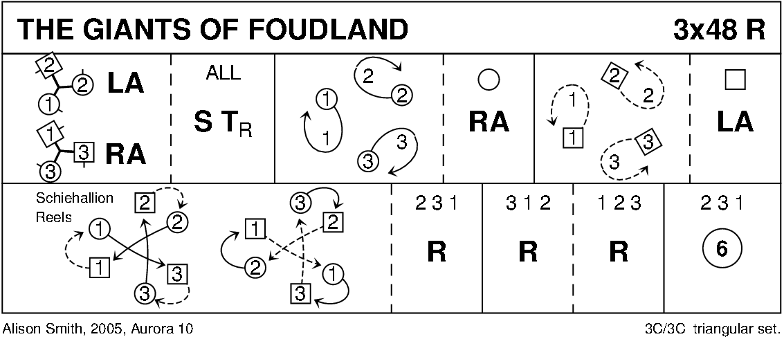 The Giants Of Foudland Keith Rose's Diagram