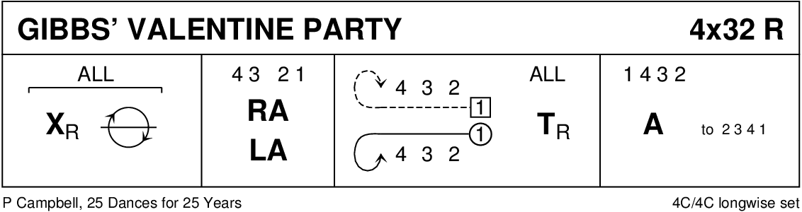 Gibbs' Valentine Party Keith Rose's Diagram