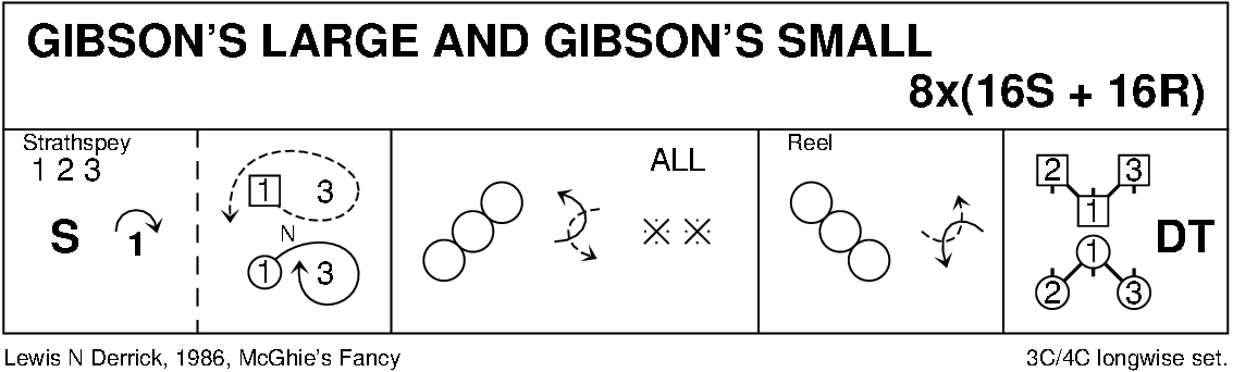 Gibson's Large And Gibson's Small Keith Rose's Diagram