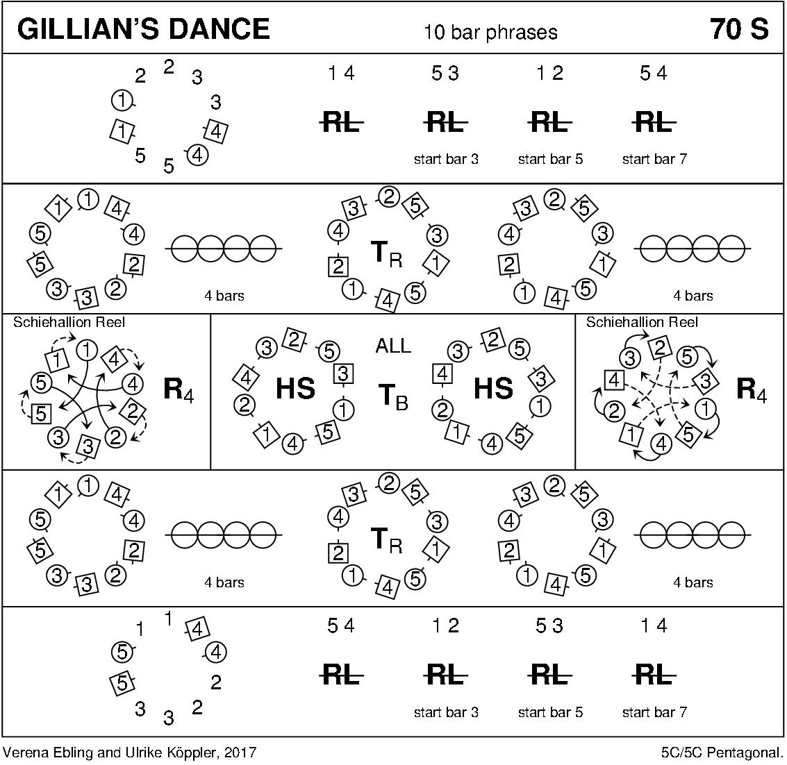 Gillian's Dance Keith Rose's Diagram