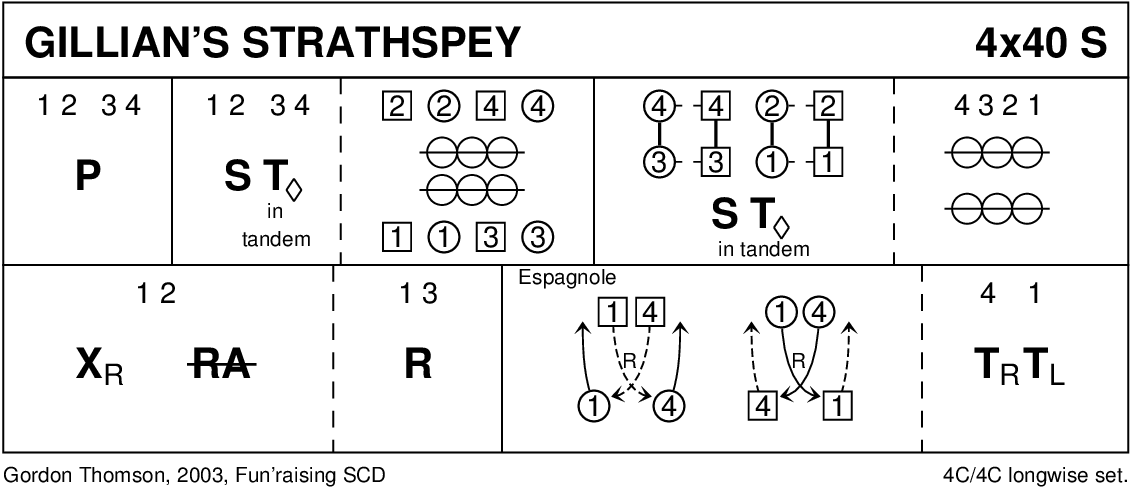 Gillian's Strathspey Keith Rose's Diagram