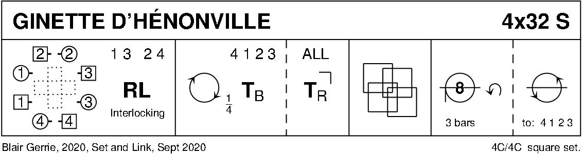 Ginette d'Hénonville Keith Rose's Diagram