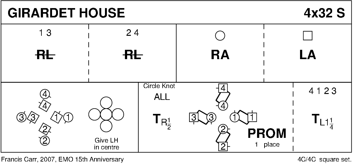 Giradet House Keith Rose's Diagram