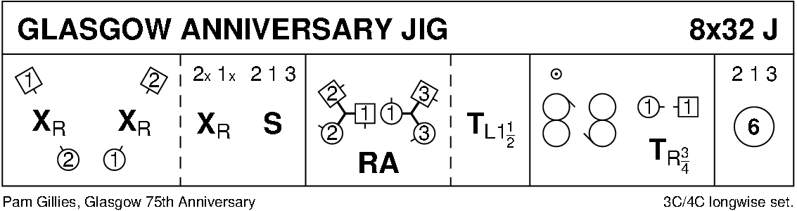 Glasgow Anniversary Jig Keith Rose's Diagram