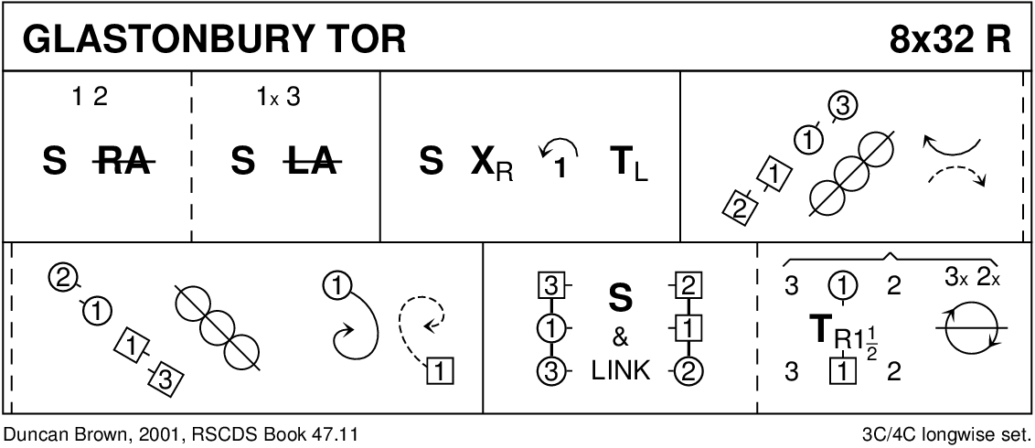 Glastonbury Tor Keith Rose's Diagram