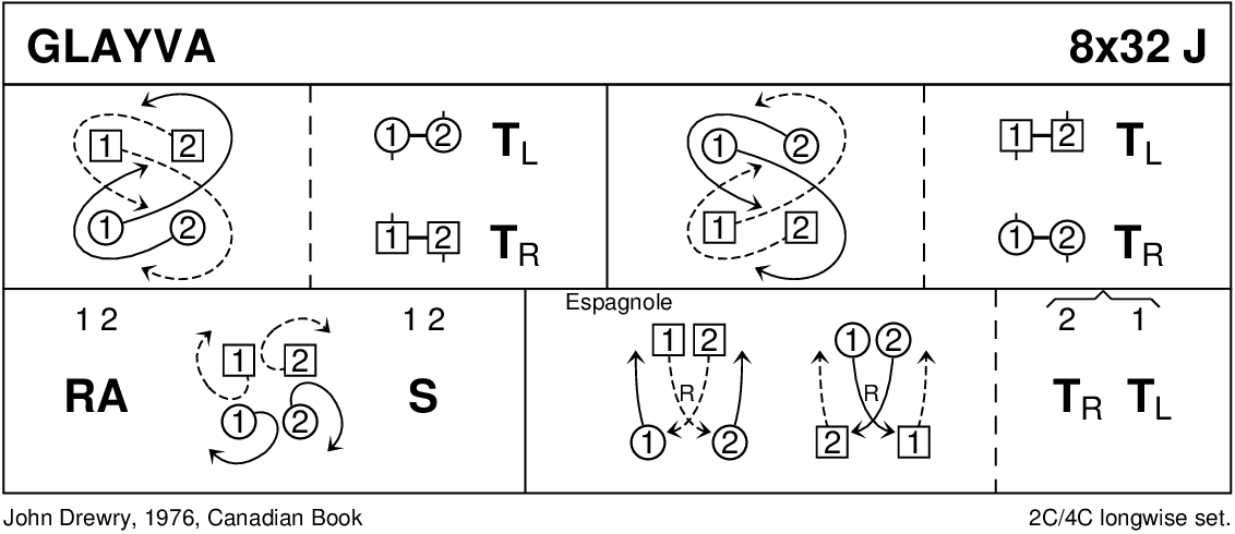 Glayva Keith Rose's Diagram