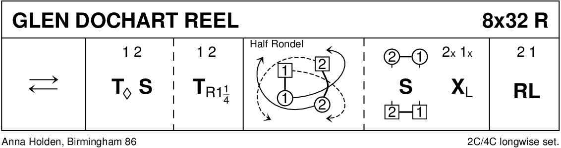 Glen Dochart Reel Keith Rose's Diagram