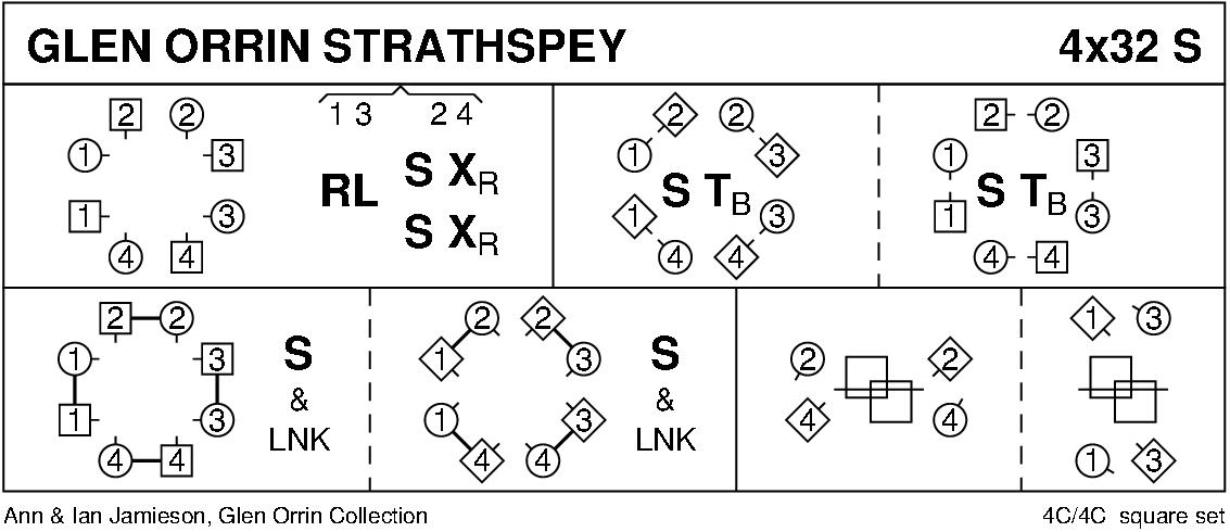 Glen Orrin Strathspey Keith Rose's Diagram