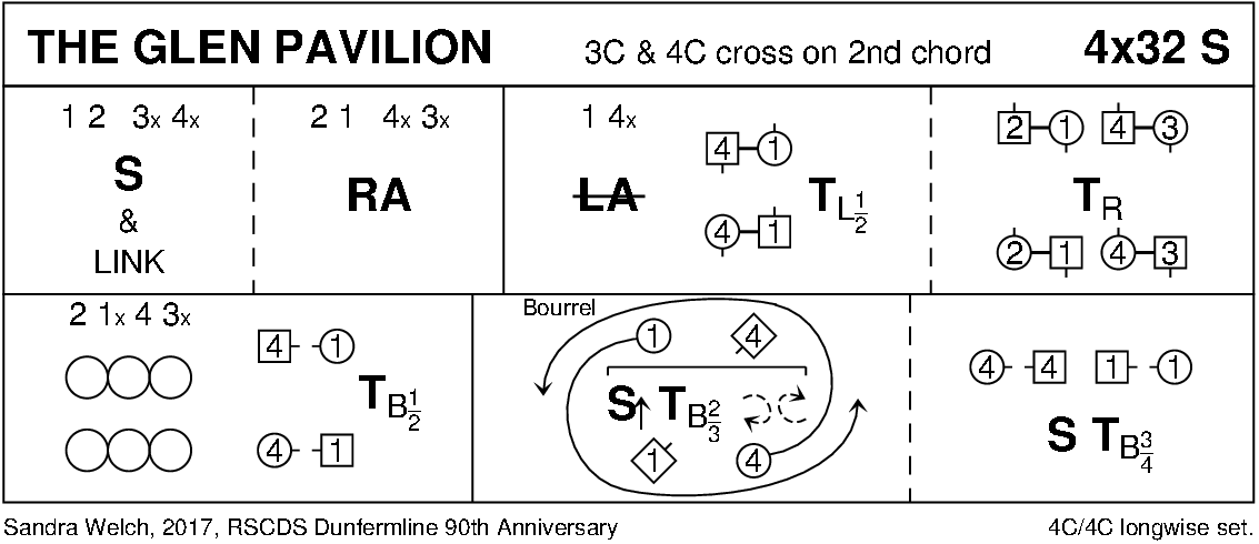 The Glen Pavilion Keith Rose's Diagram