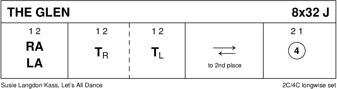 The Glen Keith Rose's Diagram