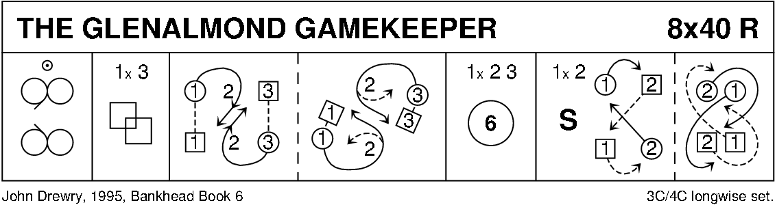 The Glenalmond Gamekeeper Keith Rose's Diagram