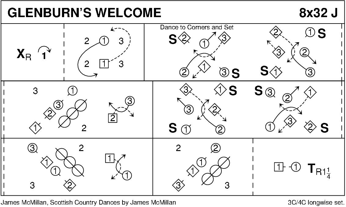 Glenburn's Welcome Keith Rose's Diagram