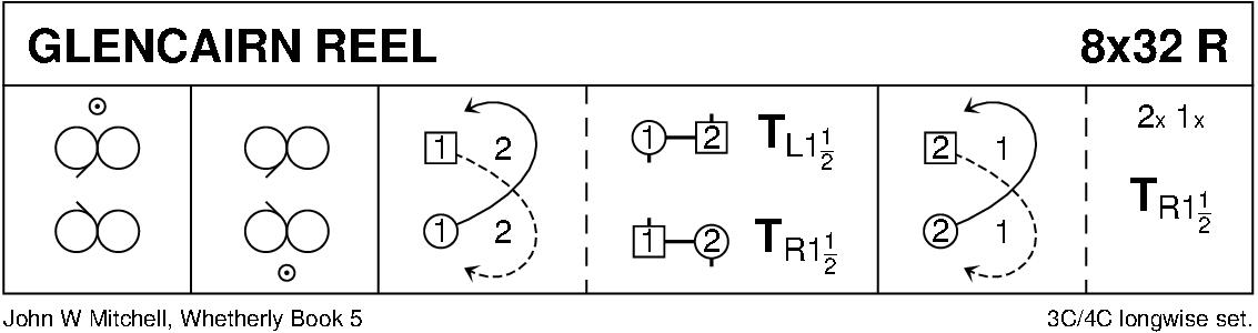 Glencairn Reel Keith Rose's Diagram