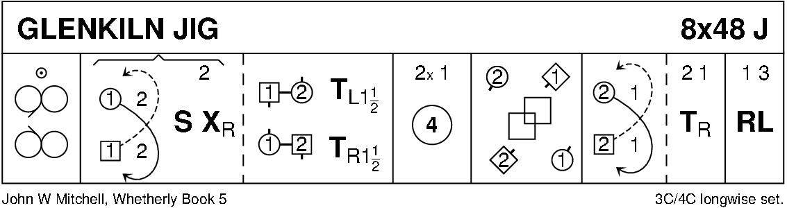 Glenkiln Jig Keith Rose's Diagram