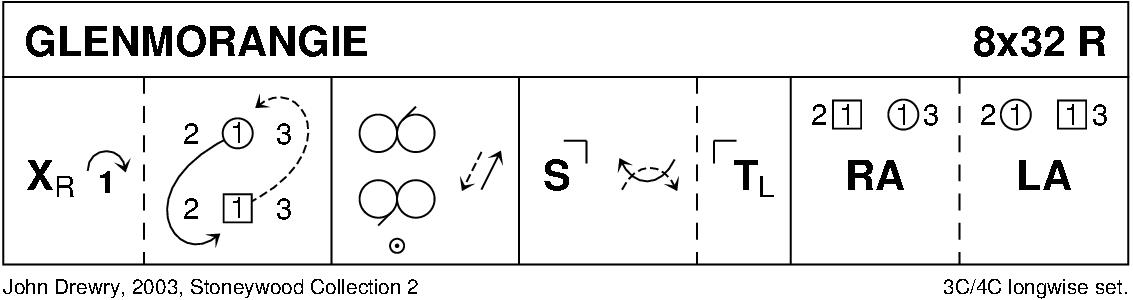 Glenmorangie Keith Rose's Diagram