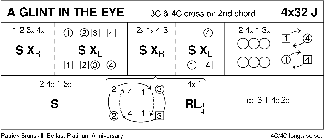 A Glint In The Eye Keith Rose's Diagram
