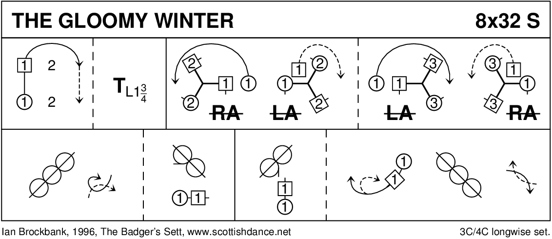 The Gloomy Winter (Brockbank) Keith Rose's Diagram