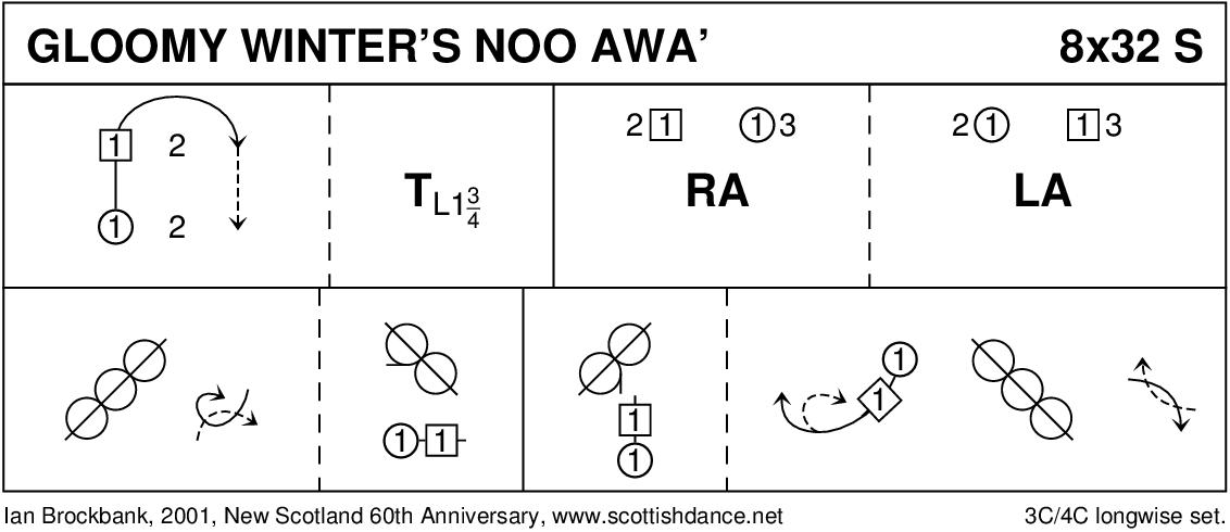 Gloomy Winter's Noo Awa' Keith Rose's Diagram