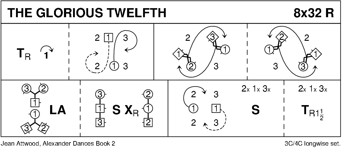 The Glorious Twelfth (Attwood) Keith Rose's Diagram