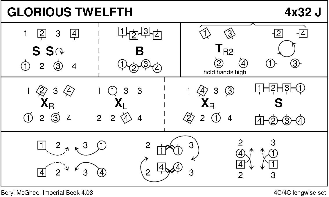 Glorious Twelfth (McGhee) Keith Rose's Diagram