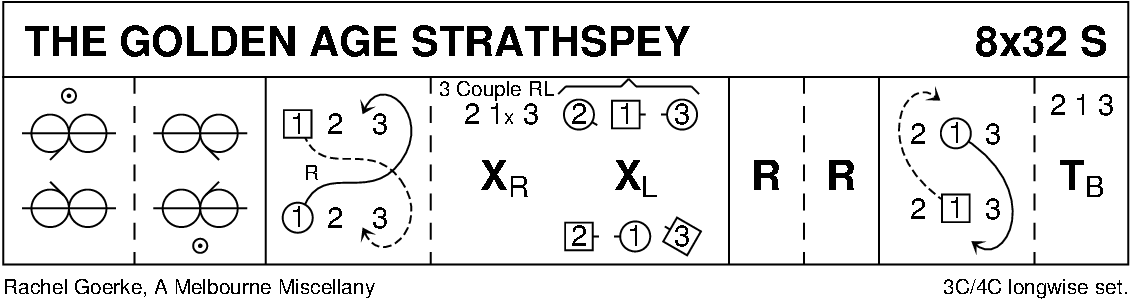 The Golden Age Strathspey Keith Rose's Diagram