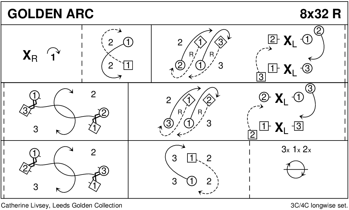 Golden Arc Keith Rose's Diagram