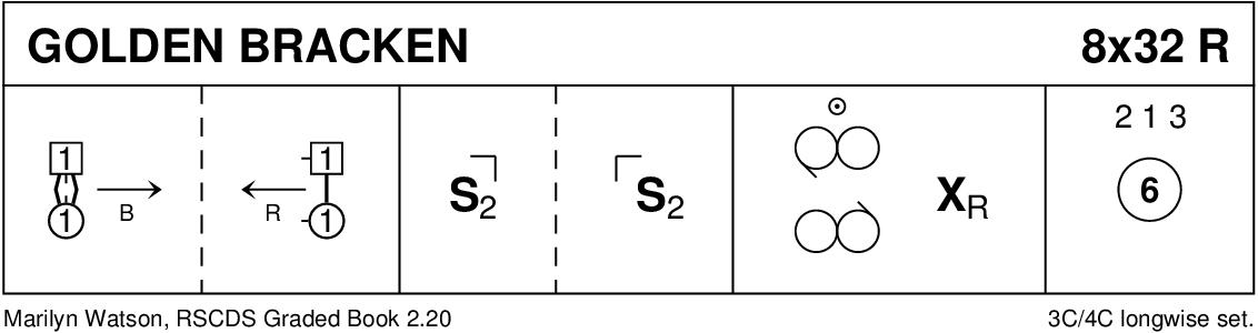 Golden Bracken (32bar version) Keith Rose's Diagram