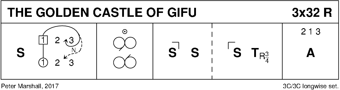 The Golden Castle Of Gifu Keith Rose's Diagram