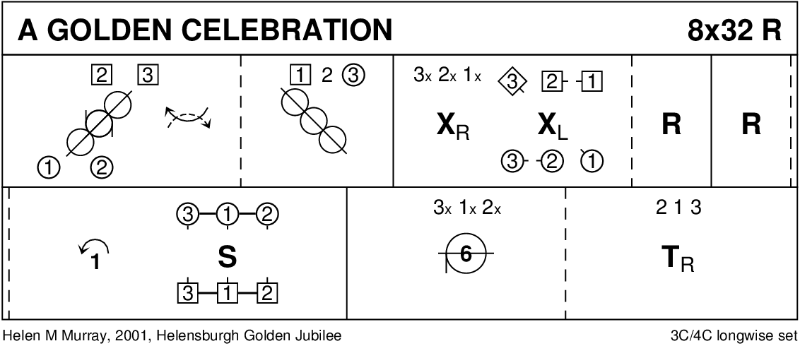 A Golden Celebration Keith Rose's Diagram