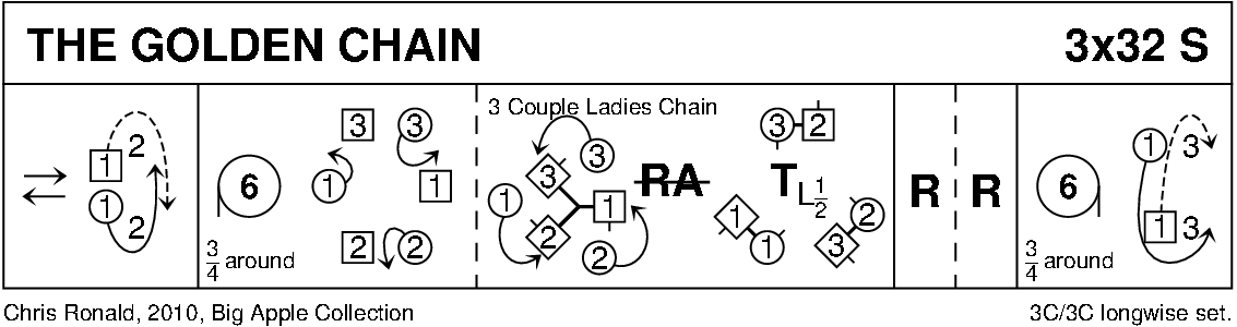 The Golden Chain Keith Rose's Diagram