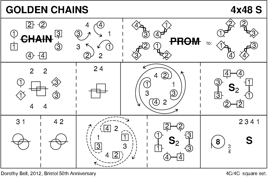Golden Chains Keith Rose's Diagram