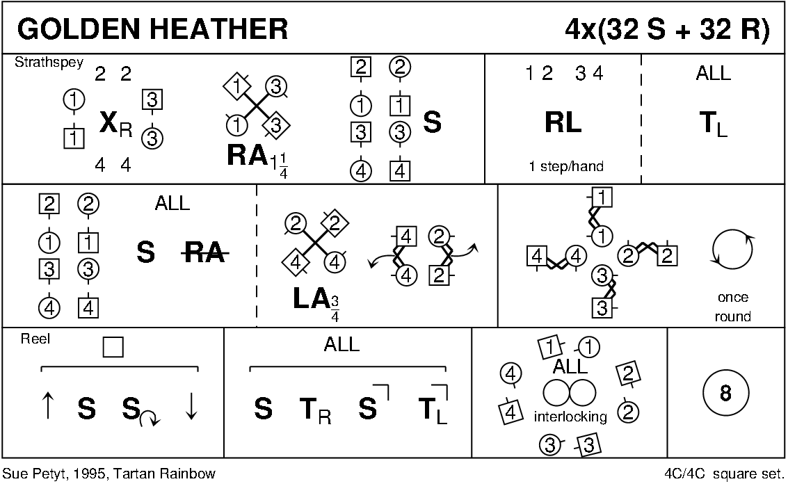 Golden Heather Keith Rose's Diagram