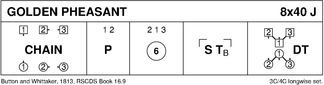 The Golden Pheasant Keith Rose's Diagram
